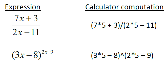 Graphing calculator examples