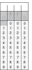 SAT math help grid in
